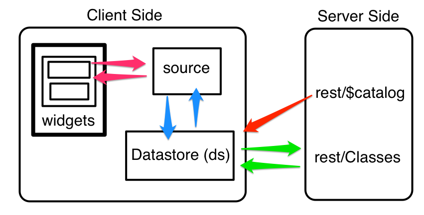 computer data flow diagram and valley Creating data flow diagrams lemonade stand example chart diagram  computer  data flow diagram and valley chart example online job portal.